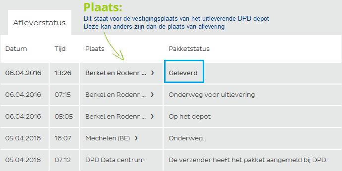 Pakket geleverd - Package delivered